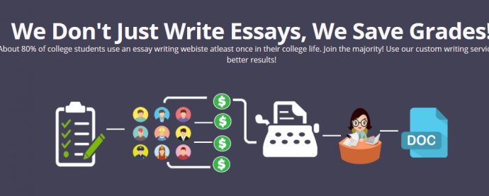 Cheap Essay Writing Service Straight From the Scholars