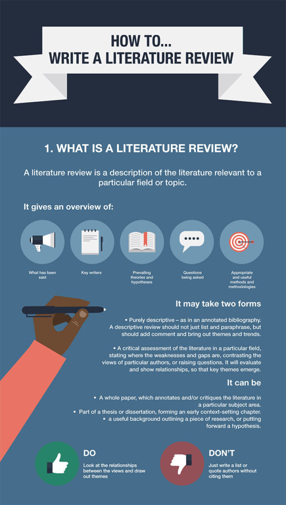 Literature review writing service uk